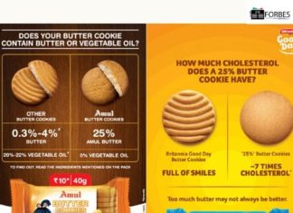 Ads Wars | Butter Biscuits ! which one is better Amul or Britannia